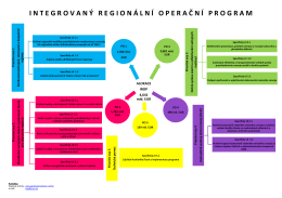 integrovan ý region á ln í opera č n í program