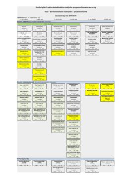 Studijní plán 3-letého bakalářského studijního programu