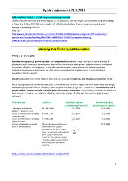 Výběr z informací k 21.9.2015 Interreg V-‐A Česká republika