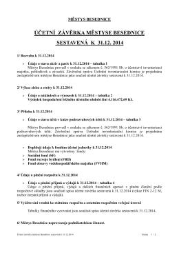 účetní závěrka městyse besednice sestavená k 31.12. 2014