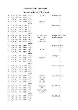 Mistrovství klubu Holice 2015 Novozélandský bílý