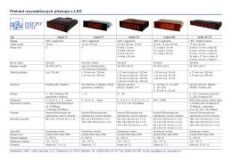 Přehled rozváděčových přístrojů s LED