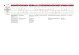 Detailní tabulka srovnání asistenčních služeb