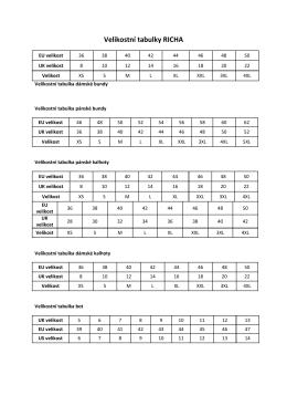 Velikostní tabulky RICHA
