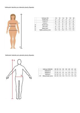 Velikostní tabulka pro dámské plavky Speedo. Velikostní tabulka pro