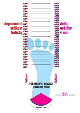 délka nožičky v mm doporučená velikost botičky