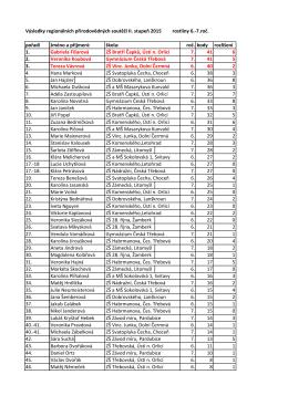 Výsledky regionálních přírodovědných soutěží II. stupeň 2015