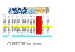 Waltz Juveniles 1 Solo (F/M) World 33/18 Waltz Juveniles 2 Solo (F/M)