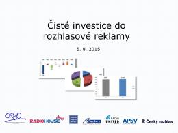 Čisté investice do rozhlasové reklamy Q2 2015