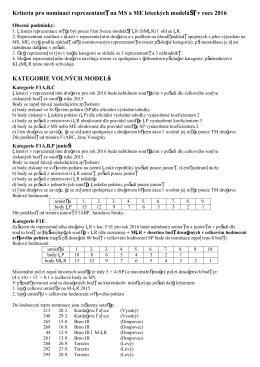 Kriteria pro výběr reprezentantů na MS a ME pořádaná v roce 2016