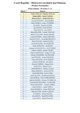Final rankings - Mistrovstvi strednich skol Olomouc Dvojice
