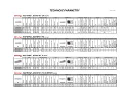 Technické parametry - Klimatizace INVENTOR
