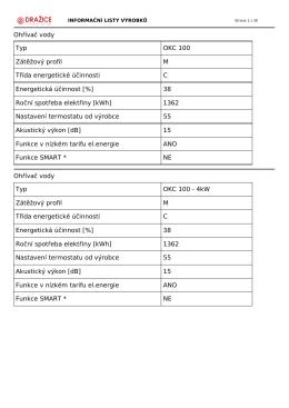 Typ Zátěžový profil Třída energetické účinnosti Energetická účinnost