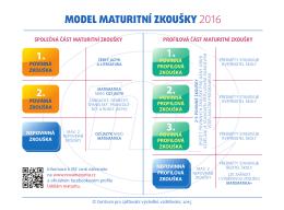 Model MZ 2016.indd