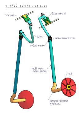 TUV - model.idw
