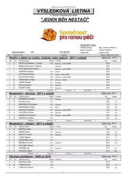Oficiální výsledky SPRP2015_celkové výsledky