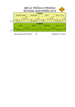 ZBYLÁ TRIČKA K PRODEJI SETKÁNÍ JESKYŇÁŘŮ 2015