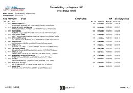Výsledková listina Slovakia Ring cycling race 2015