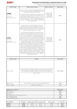 Zjednodušený ceník AIM služeb pro domácnosti platný od 1.4.2015