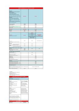 Ceník akreditací a vstupného