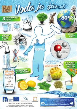 optimální pitný režim skladba pitného režimu výskyt vody skupenství