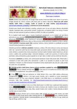 www.doktorka-se-srdcem.blog.cz