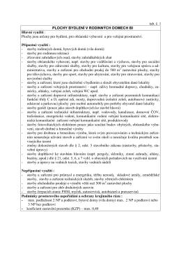 Sviadnov tabulky-právní stav po změně č. 1
