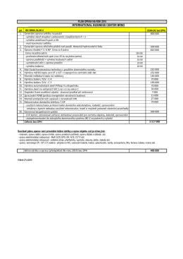 IBC-Plan oprav pro rok 2015