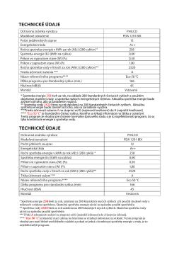 Informační list Značka Philco Název modelu PDA 1291 BIX Počet