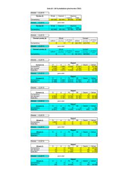 SVC data 2015
