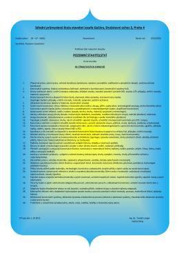zveřejněná témata - nástěnka15_16POS
