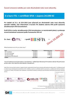 3 x kurz ITIL + certifikát SFIA = úspora 24.690 Kč