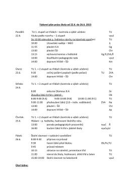 TU 1. stupeň ve třídách – kontrola a výběr učebnic T
