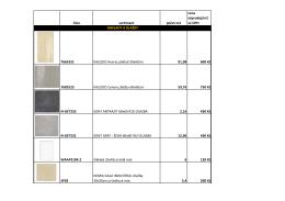 číslo sortiment počet m2 cena výprodej/m2 vč.DPH 7665331