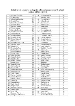 Pořadí hráčů 1.mužstva podle počtu odehraných mistrovských