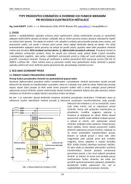 typy prúdových chráničov a overenie ich funkcie meraním pri