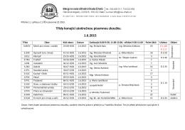 Třídy konající závěrečnou písemnou zkoušku. 1.6.2015