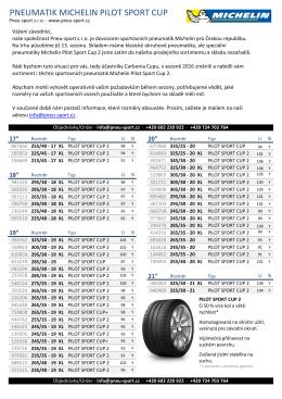 Seznam pneumatik Michelin Pilot Sport Cup - Pneu