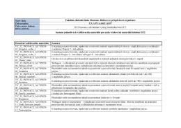 Seznam vyukovych materialu III_2_AJ1