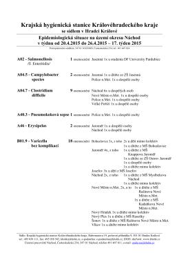 Epidemiologická situace na území okresu Náchod v týdnu od 20.4