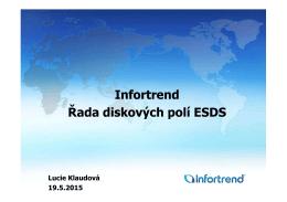 Infortrend Řada diskových polí ESDS