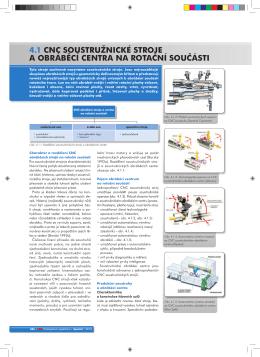 4.1 cnc soustružnické stroje a obráběcí centra na rotační součásti