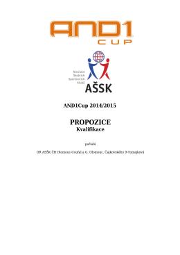 28. Duben 2015 - Olomouc - Kvalifikace - Dívky a chlapci