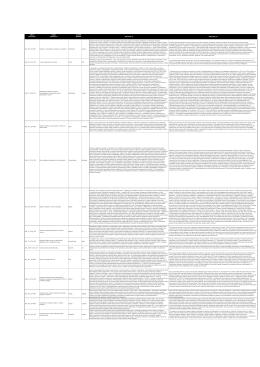 anotace přijatých projektů soutěže iga 2014