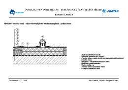 IzolProtan - Podlakový ventil