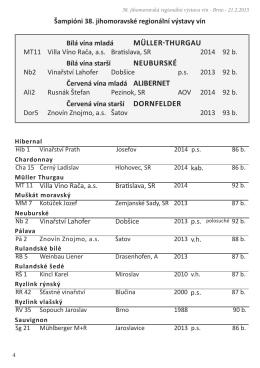 MÜLLER-THURGAU NEUBURSKÉ