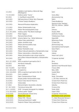 3.5.2015 Hledáme nové talenty a Memoriál Olgy Effenbegrové Kolín