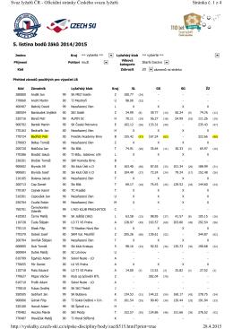5. listina bodů žáků 2014/2015 Stránka č. 1 z 4