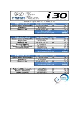 Hyundai i30 - motor 1.6