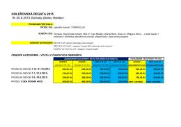 HOLEŠOVSKÁ REGATA 2015 19.-20.6.2015 Zahrady Zámku Holešov